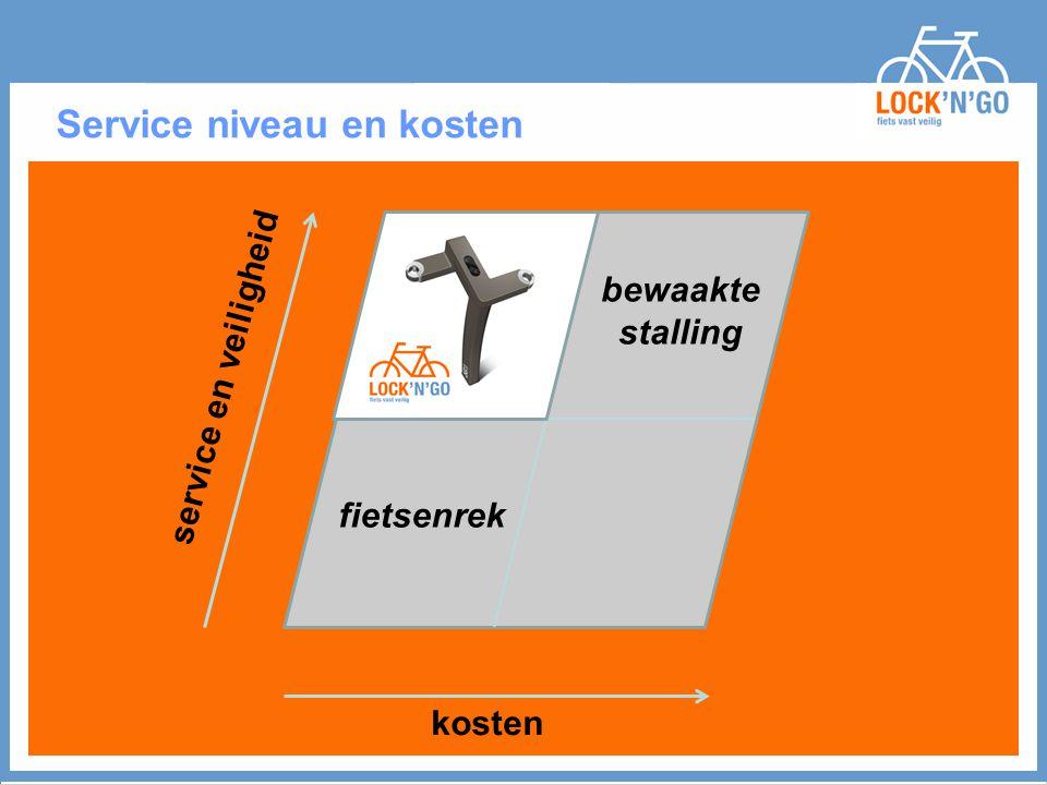 Service niveau en kosten service en veiligheid bewaakte stalling fietsenrek kosten