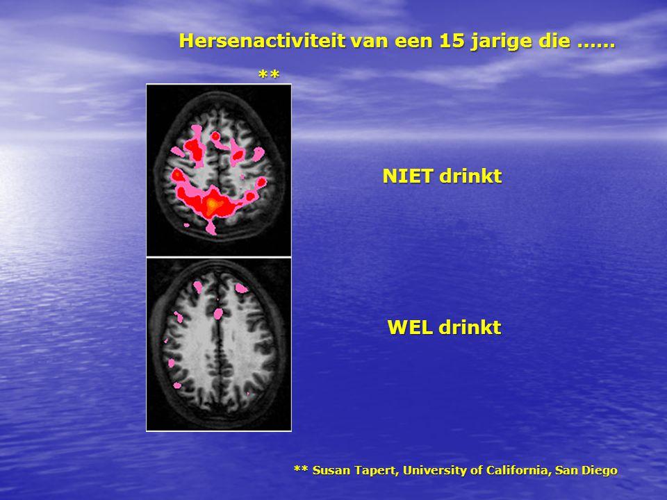 Hersenactiviteit van een 15 jarige die …… NIET drinkt WEL drinkt ** ** Susan Tapert, University of California, San Diego
