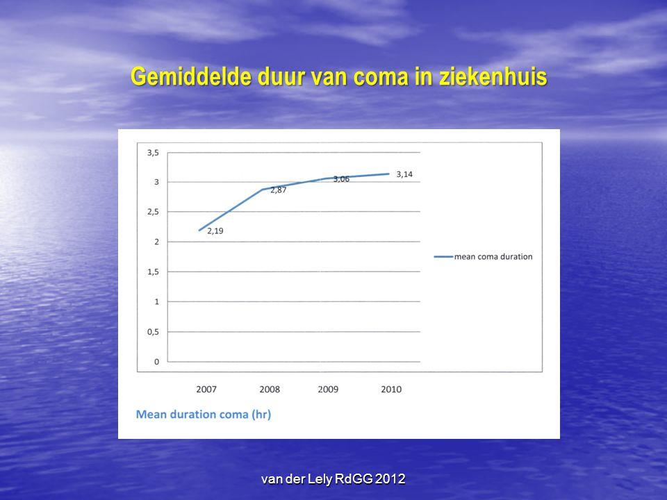 Gemiddelde duur van coma in ziekenhuis van der Lely RdGG 2012