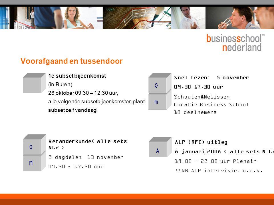Voorafgaand en tussendoor m Snel lezen: 5 november 09.30-17.30 uur Schouten&Nelissen Locatie Business School 10 deelnemers Veranderkunde( alle sets N6