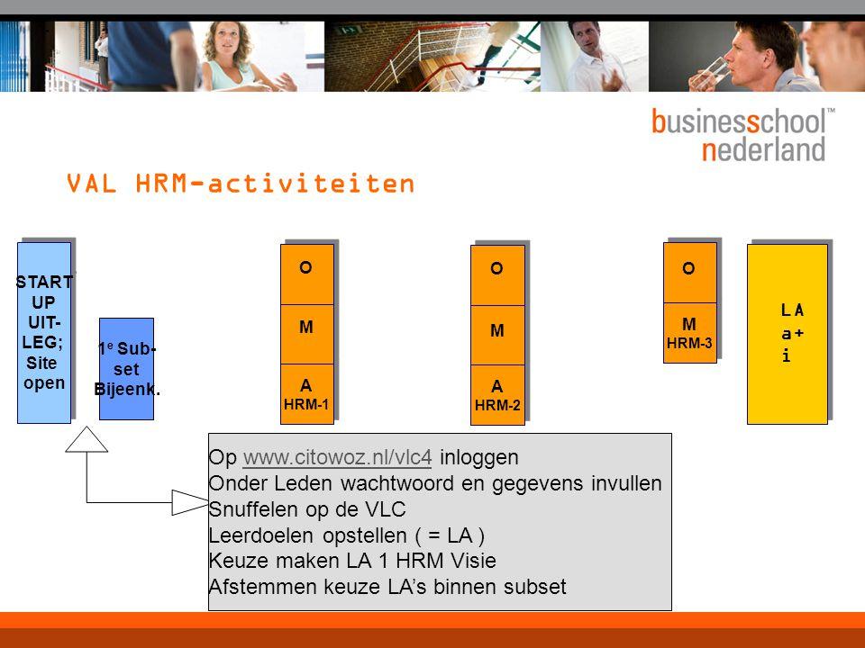 VAL HRM-activiteiten A HRM-1 A HRM-1 START UP UIT- LEG; Site open START UP UIT- LEG; Site open M M O O A HRM-2 A HRM-2 M M O O M HRM-3 M HRM-3 O O 1 e