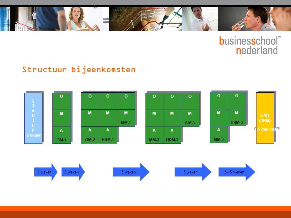 Oriëntatie op fase 3  Aansluitend op het blok Int Management wordt de tweede fase afgesloten met een informatiebijeenkomst over de volgende studiefase.