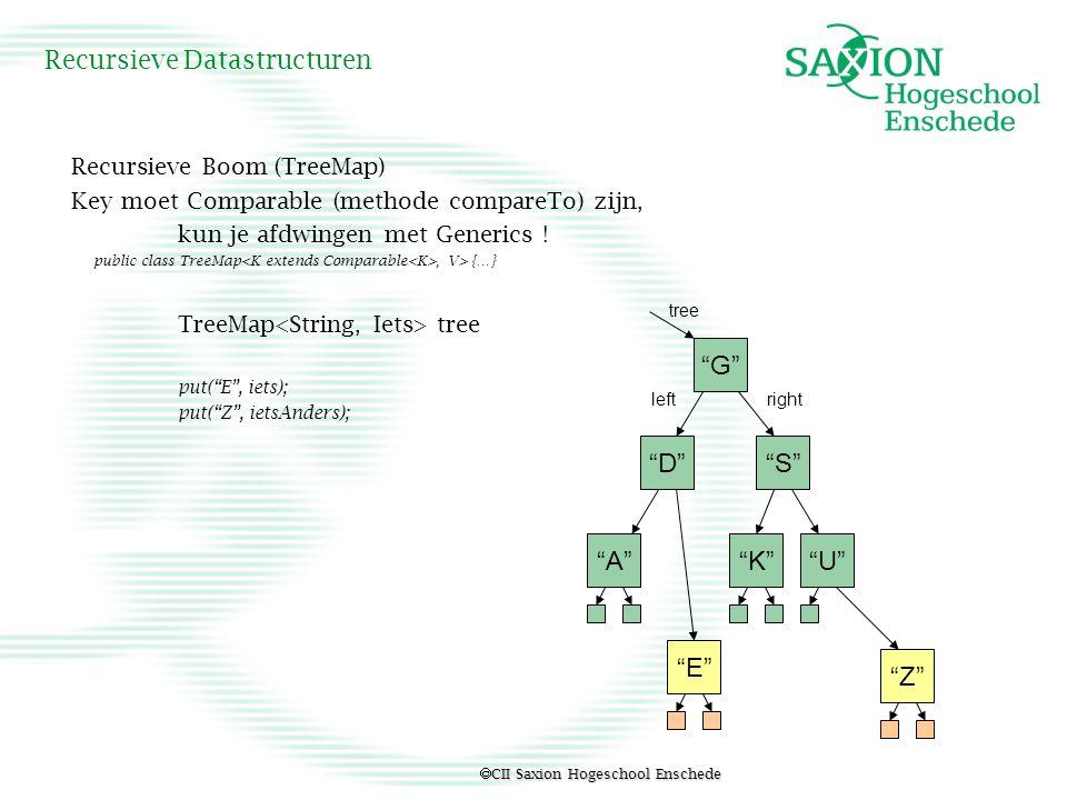  CII Saxion Hogeschool Enschede Recursieve Datastructuren Recursieve Boom (TreeMap) Key moet Comparable (methode compareTo) zijn, kun je afdwingen me