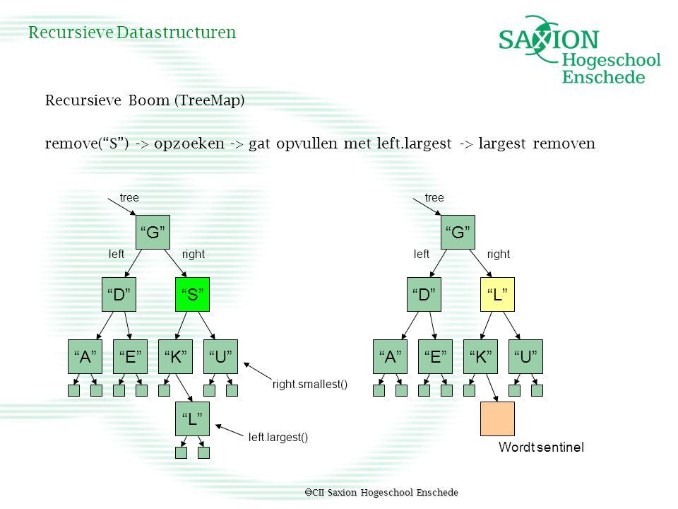""" CII Saxion Hogeschool Enschede Recursieve Datastructuren Recursieve Boom (TreeMap) remove(""""S"""") -> opzoeken -> gat opvullen met left.largest -> large"""