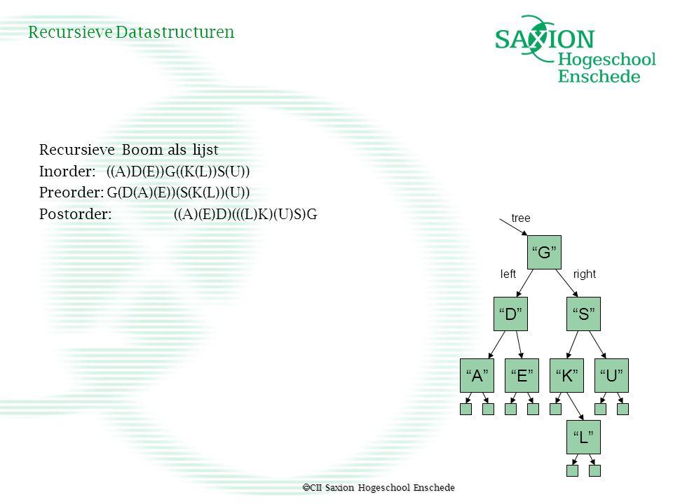  CII Saxion Hogeschool Enschede Recursieve Datastructuren Recursieve Boom als lijst Inorder: ((A)D(E))G((K(L))S(U)) Preorder:G(D(A)(E))(S(K(L))(U)) P