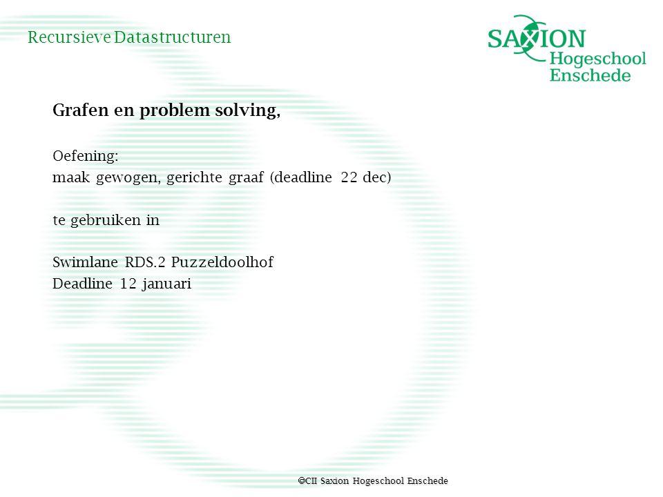  CII Saxion Hogeschool Enschede Recursieve Datastructuren Grafen en problem solving, Oefening: maak gewogen, gerichte graaf (deadline 22 dec) te gebr