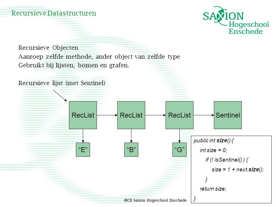  CII Saxion Hogeschool Enschede Recursieve Datastructuren Wiskundig Intermezzo Rijen, Reeksen Rekenkundige rij: is van de vorm: a 0 = a a n = a n-1 + v voor n > 0 Voorbeeld: a 0 = 2, v = 3 a n = a n-1 + 3 voor n > 0 Dit is de rij 2, 5, 8, 11, 14, 17, … met expliciete definitie: a n = 2 + n*3 voor n = 0, 1, 2, … Merk op: bij een rekenkundige rij is het verschil tussen twee opeenvolgende getallen constant