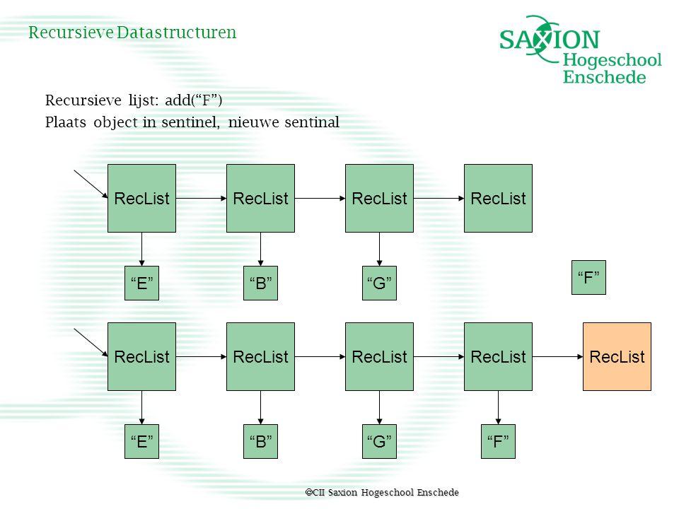  CII Saxion Hogeschool Enschede Recursieve Datastructuren Recursieve lijst: addAfter( B , F ) Plaats object in sentinel, nieuwe sentinal RecList E G B RecList F RecList E G B RecList F RecList
