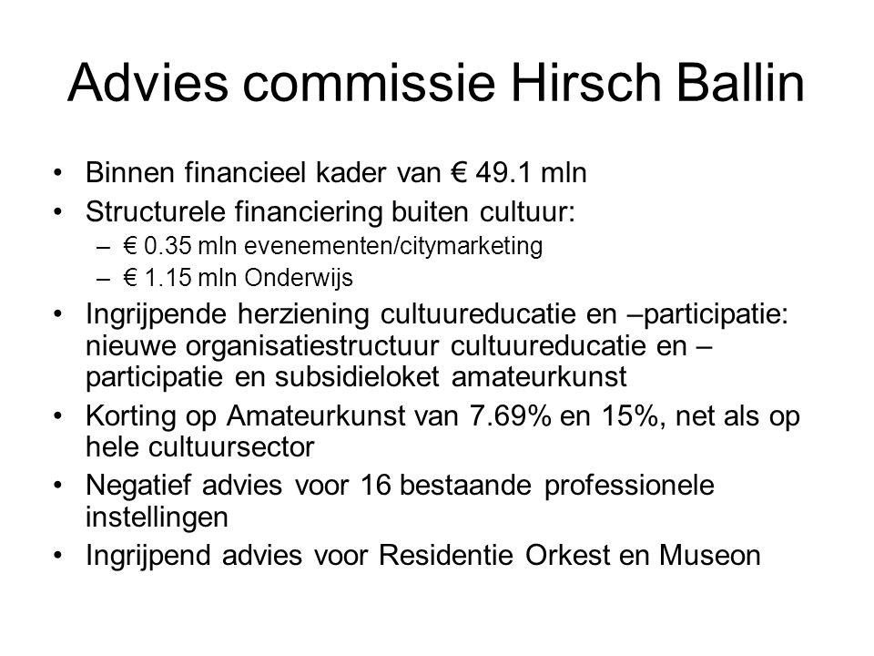 Advies commissie Hirsch Ballin Binnen financieel kader van € 49.1 mln Structurele financiering buiten cultuur: –€ 0.35 mln evenementen/citymarketing –