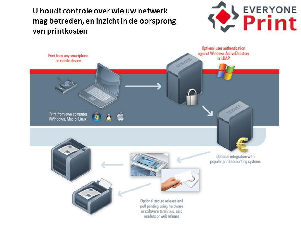 U houdt controle over wie uw netwerk mag betreden, en inzicht in de oorsprong van printkosten