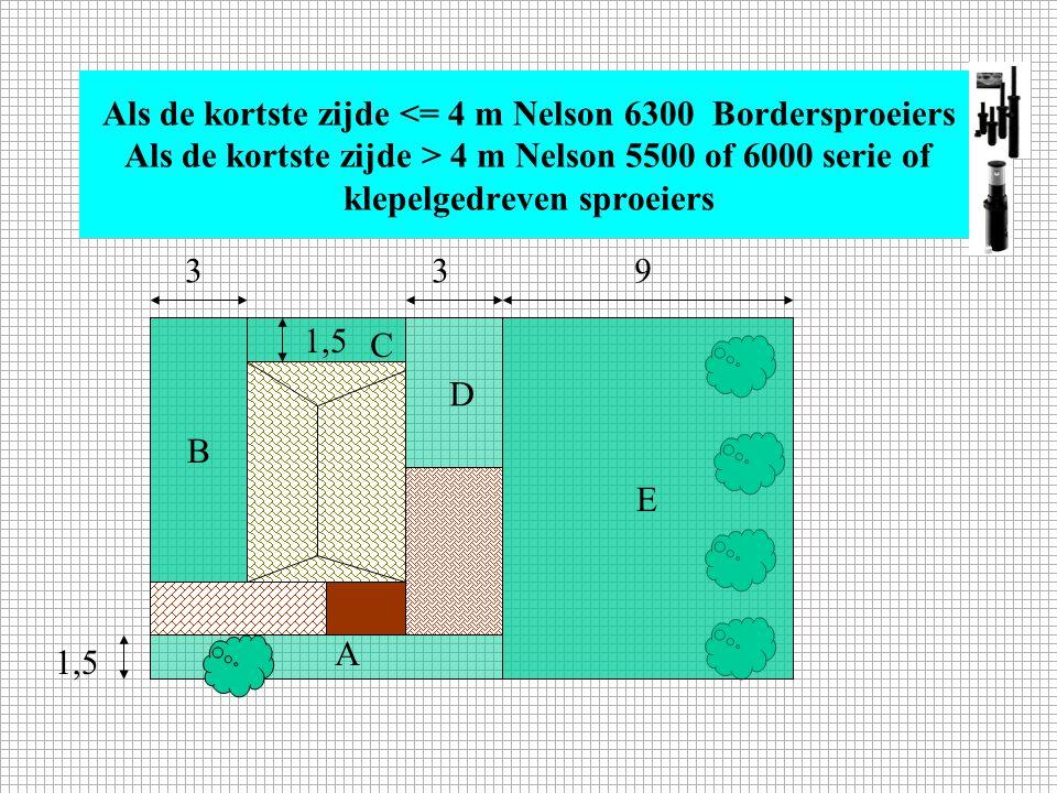 Als de kortste zijde 4 m Nelson 5500 of 6000 serie of klepelgedreven sproeiers D B 1,5 E 339 C D A