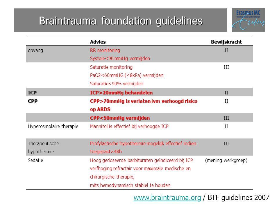 Braintrauma foundation guidelines www.braintrauma.orgwww.braintrauma.org / BTF guidelines 2007AdviesBewijskracht opvang RR monitoring Systole<90 mmHg