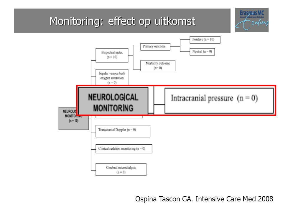 Monitoring: effect op uitkomst Ospina-Tascon GA. Intensive Care Med 2008