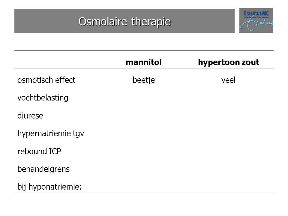 Osmolaire therapie mannitolhypertoon zout osmotisch effectbeetjeveel vochtbelasting diurese hypernatriemie tgv rebound ICP behandelgrens bij hyponatri