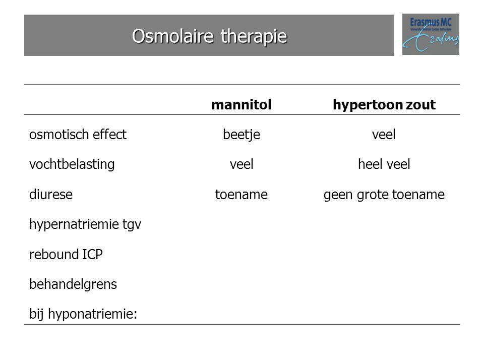 Osmolaire therapie mannitolhypertoon zout osmotisch effectbeetjeveel vochtbelastingveelheel veel diuresetoenamegeen grote toename hypernatriemie tgv r