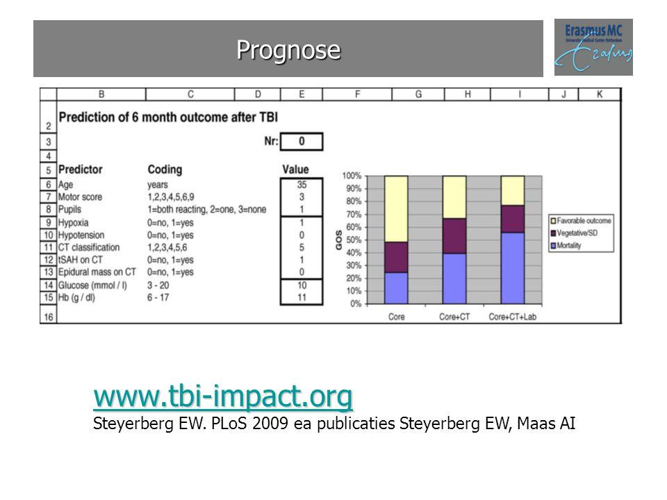 Prognose www.tbi-impact.org Steyerberg EW. PLoS 2009 ea publicaties Steyerberg EW, Maas AI