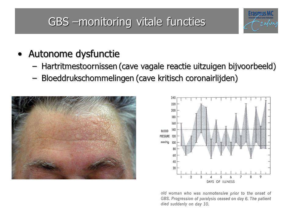 GBS –monitoring vitale functies Autonome dysfunctieAutonome dysfunctie –Hartritmestoornissen (cave vagale reactie uitzuigen bijvoorbeeld) –Bloeddruksc
