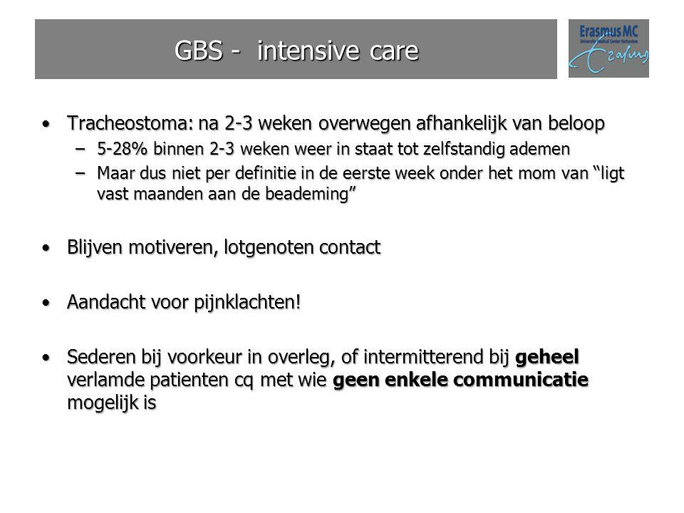 GBS - intensive care Tracheostoma: na 2-3 weken overwegen afhankelijk van beloopTracheostoma: na 2-3 weken overwegen afhankelijk van beloop –5-28% bin