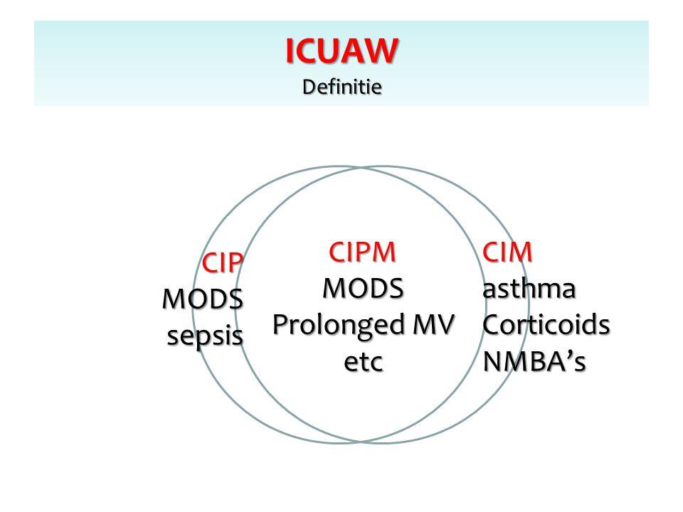 CIPMODSsepsis CIMasthmaCorticoidsNMBA'sCIPMMODS Prolonged MV etc
