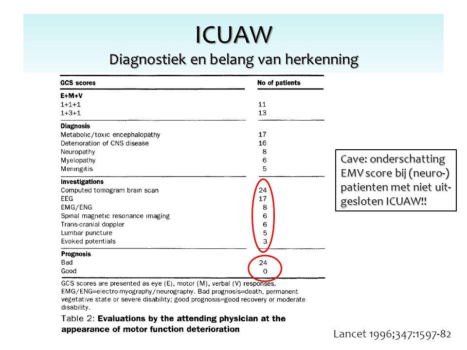 ICUAW Diagnostiek en belang van herkenning Lancet 1996;347:1597-82 Cave: onderschatting EMV score bij (neuro-) patienten met niet uit- gesloten ICUAW!