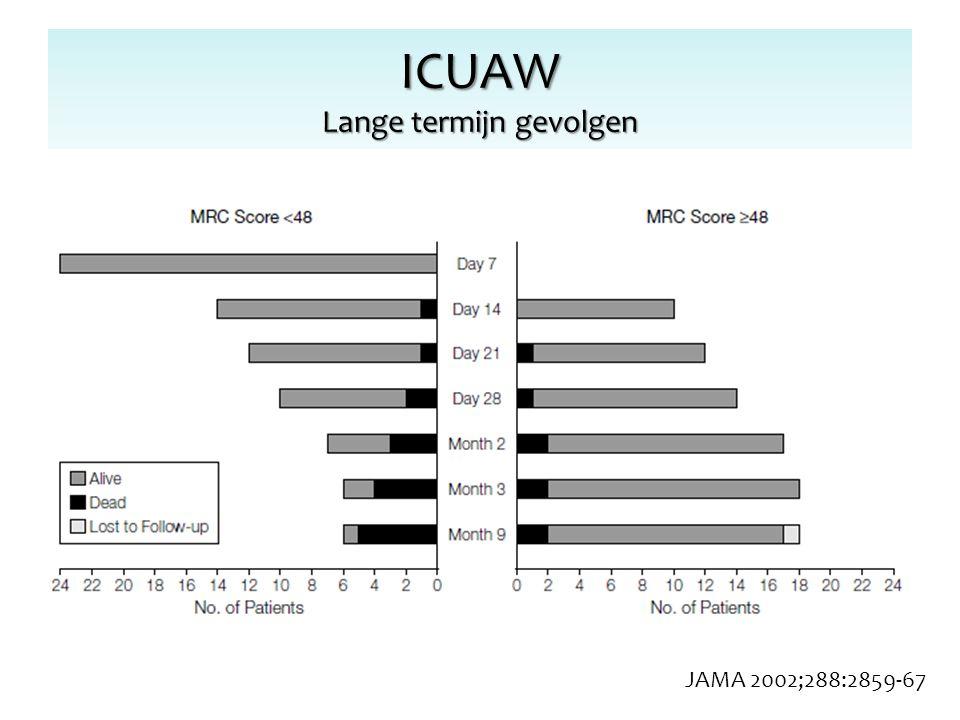 ICUAW Lange termijn gevolgen JAMA 2002;288:2859-67
