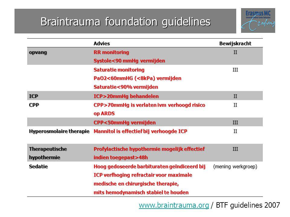 Braintrauma foundation guidelines www.braintrauma.orgwww.braintrauma.org / BTF guidelines 2007AdviesBewijskrachtopvang RR monitoring Systole<90 mmHg v
