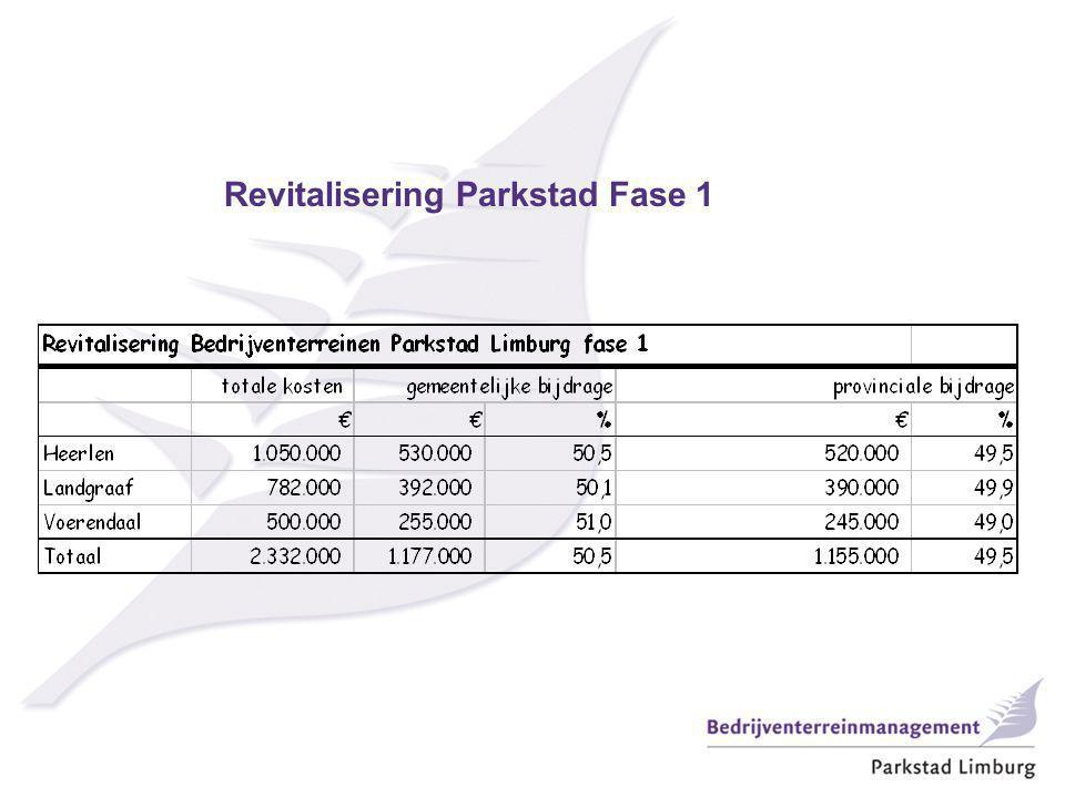 Revitalisering Parkstad Fase 1