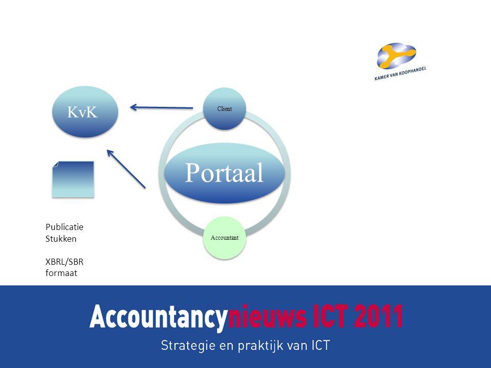 Portaal ClientAccountant KvK Publicatie Stukken XBRL/SBR formaat