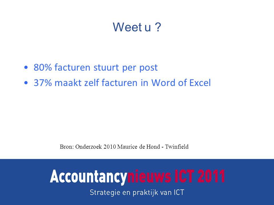Weet u ? 80% facturen stuurt per post 37% maakt zelf facturen in Word of Excel Bron: Onderzoek 2010 Maurice de Hond - Twinfield