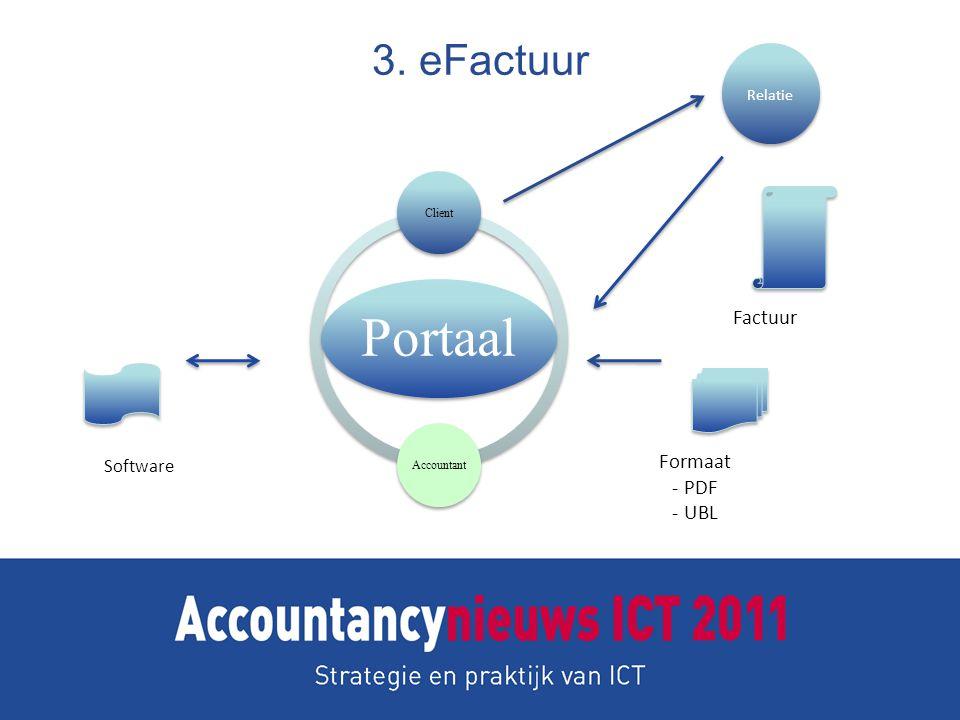 Portaal ClientAccountant Software Factuur 3. eFactuur Relatie Formaat - PDF - UBL