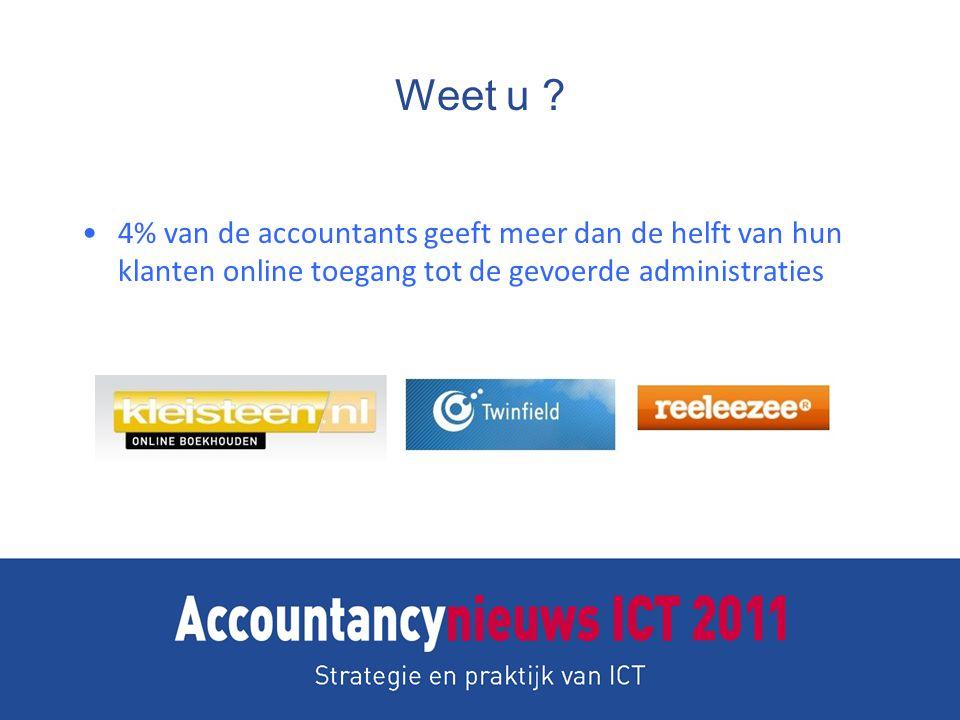 Weet u ? 4% van de accountants geeft meer dan de helft van hun klanten online toegang tot de gevoerde administraties