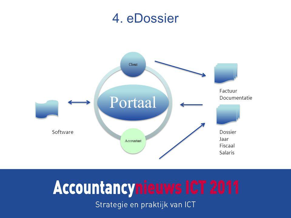 Portaal ClientAccountant Software Bank 4. eDossier Factuur Documentatie Dossier Jaar Fiscaal Salaris