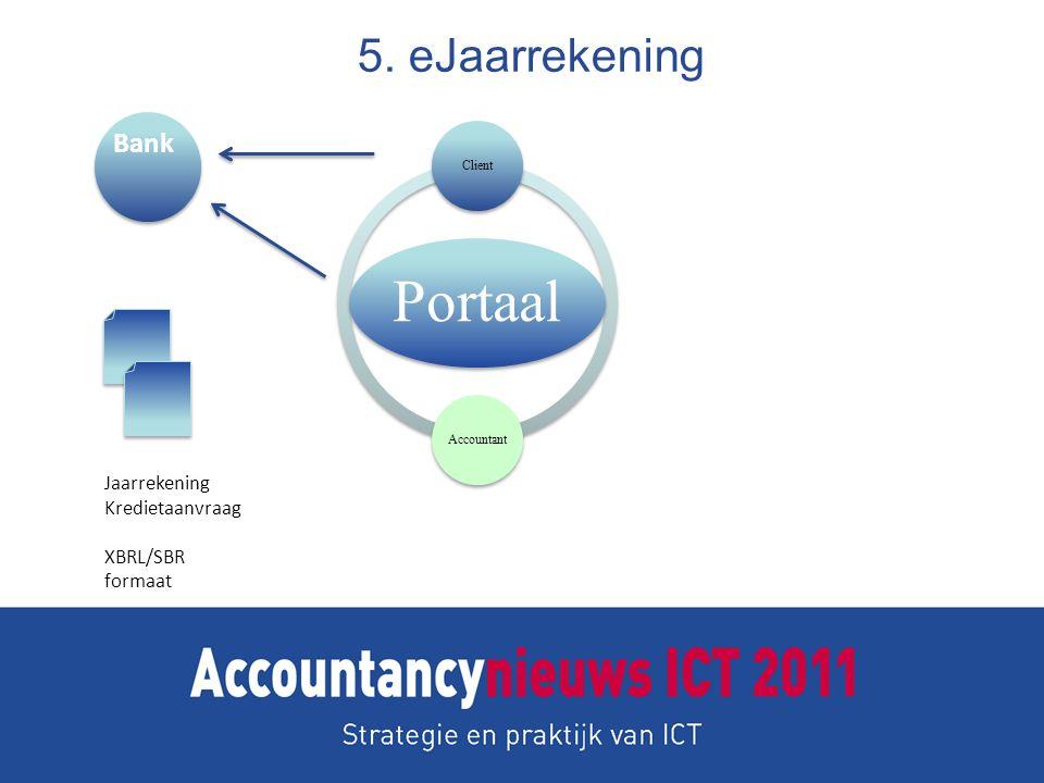 Portaal ClientAccountant Jaarrekening Kredietaanvraag XBRL/SBR formaat Bank 5. eJaarrekening