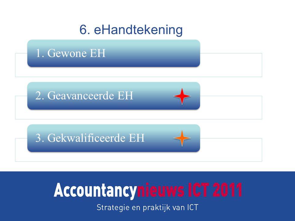 6. eHandtekening 1. Gewone EH2. Geavanceerde EH3. Gekwalificeerde EH
