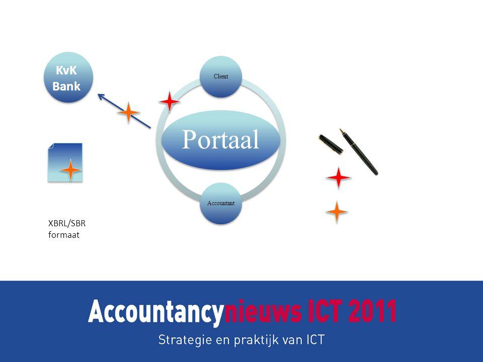 Portaal ClientAccountant XBRL/SBR formaat KvK Bank