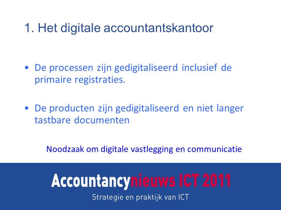 1. Het digitale accountantskantoor De processen zijn gedigitaliseerd inclusief de primaire registraties. De producten zijn gedigitaliseerd en niet lan