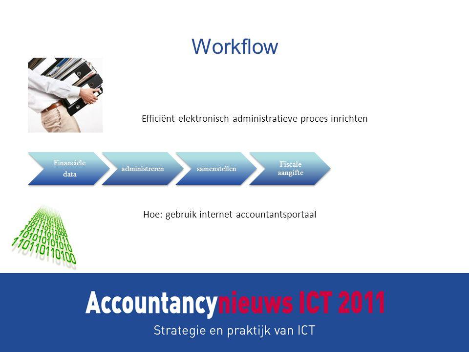 Workflow Financiële data administrerensamenstellen Fiscale aangifte Efficiënt elektronisch administratieve proces inrichten Hoe: gebruik internet acco