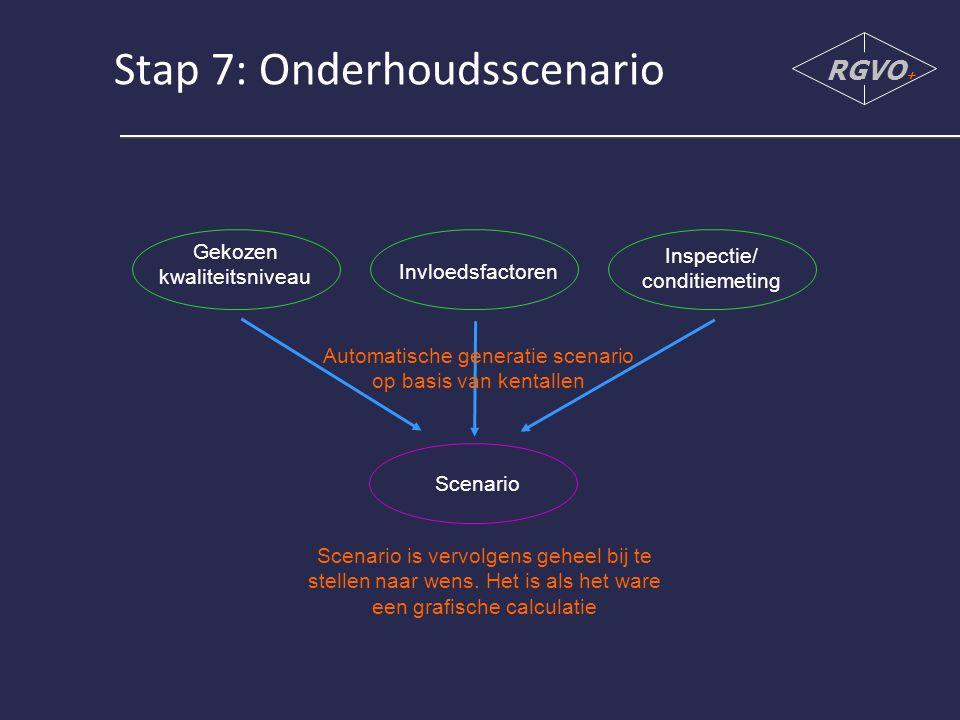 Stap 7: Onderhoudsscenario RGVO + Scenario Gekozen kwaliteitsniveau Invloedsfactoren Inspectie/ conditiemeting Automatische generatie scenario op basis van kentallen Scenario is vervolgens geheel bij te stellen naar wens.
