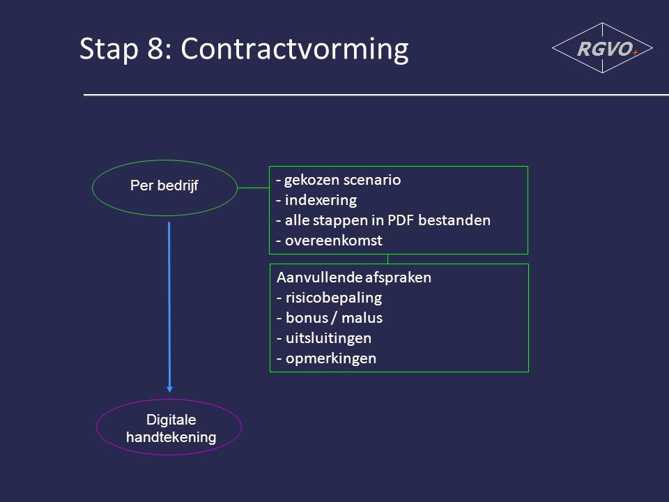 Stap 8: Contractvorming RGVO + Digitale handtekening Per bedrijf - gekozen scenario - indexering - alle stappen in PDF bestanden - overeenkomst Aanvullende afspraken - risicobepaling - bonus / malus - uitsluitingen - opmerkingen
