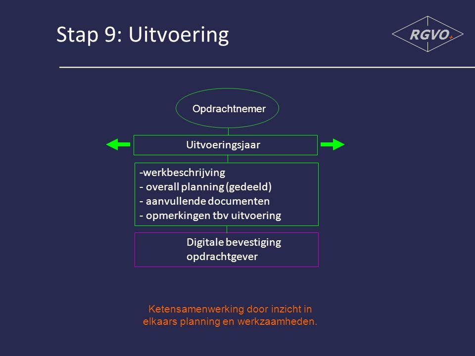 Stap 9: Uitvoering RGVO + Uitvoeringsjaar -werkbeschrijving - overall planning (gedeeld) - aanvullende documenten - opmerkingen tbv uitvoering Digitale bevestiging opdrachtgever Ketensamenwerking door inzicht in elkaars planning en werkzaamheden.