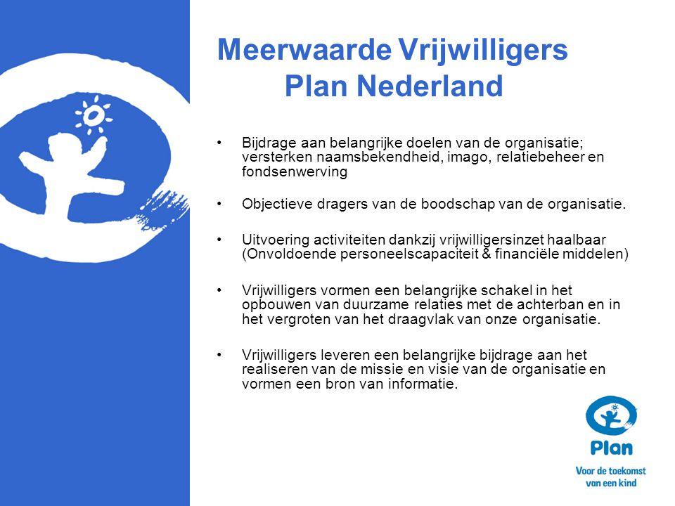 Meerwaarde Vrijwilligers Plan Nederland Bijdrage aan belangrijke doelen van de organisatie; versterken naamsbekendheid, imago, relatiebeheer en fondse