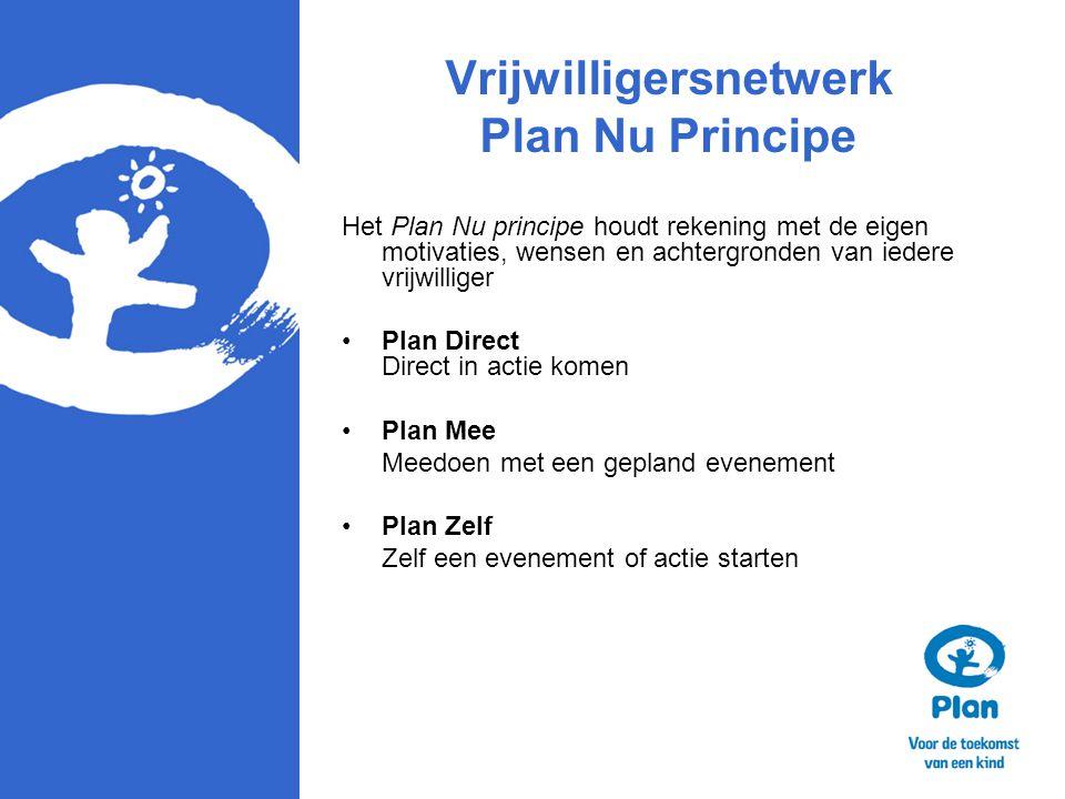 Vrijwilligersnetwerk Plan Nu Principe Het Plan Nu principe houdt rekening met de eigen motivaties, wensen en achtergronden van iedere vrijwilliger Pla