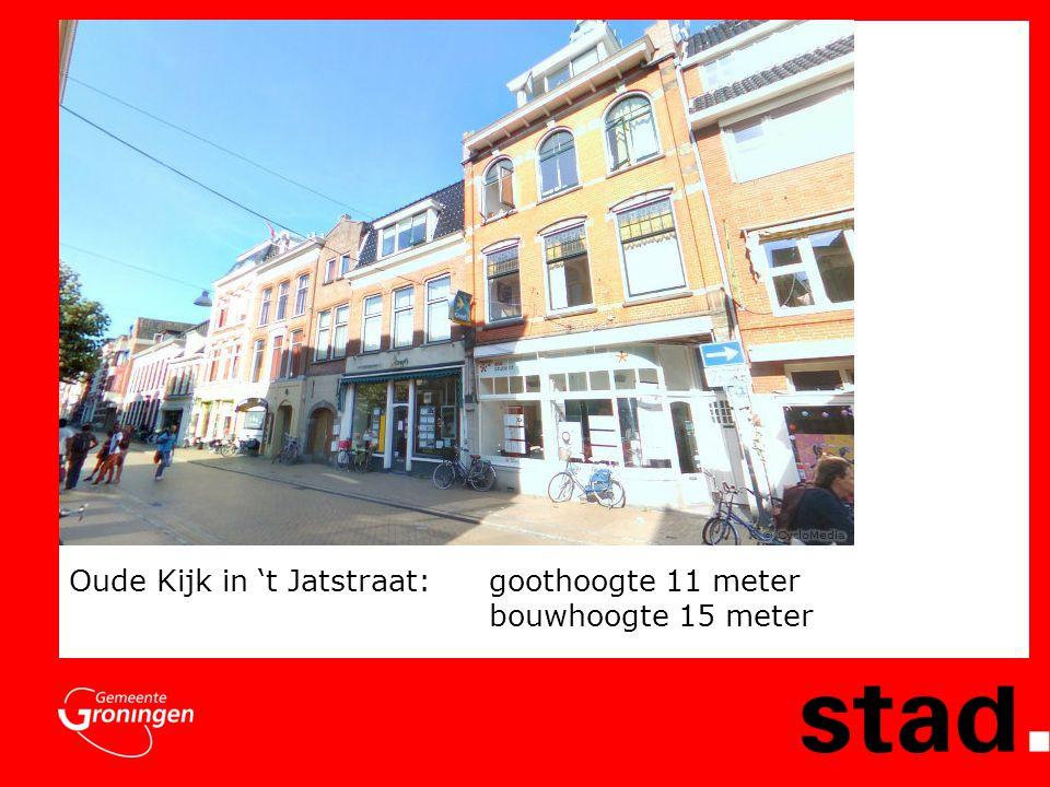 Oude Kijk in 't Jatstraat: goothoogte 11 meter bouwhoogte 15 meter