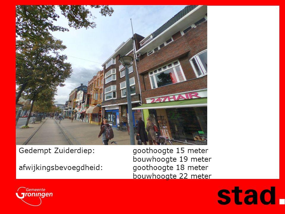 Gedempt Zuiderdiep: goothoogte 15 meter bouwhoogte 19 meter afwijkingsbevoegdheid:goothoogte 18 meter bouwhoogte 22 meter