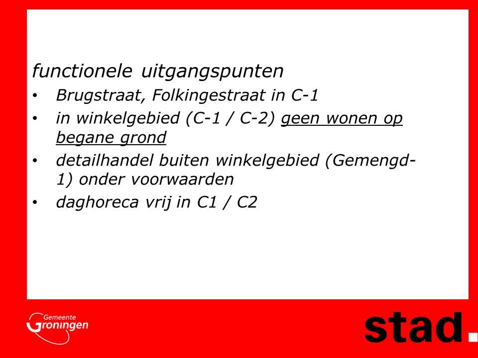 functionele uitgangspunten Brugstraat, Folkingestraat in C-1 in winkelgebied (C-1 / C-2) geen wonen op begane grond detailhandel buiten winkelgebied (