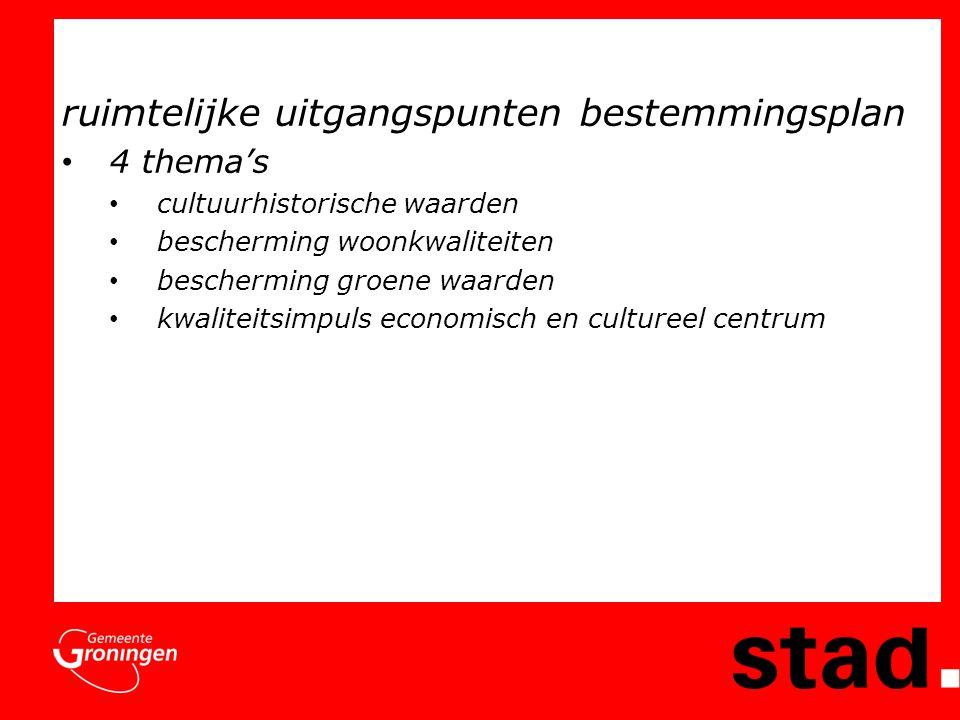 ruimtelijke uitgangspunten bestemmingsplan 4 thema's cultuurhistorische waarden bescherming woonkwaliteiten bescherming groene waarden kwaliteitsimpuls economisch en cultureel centrum
