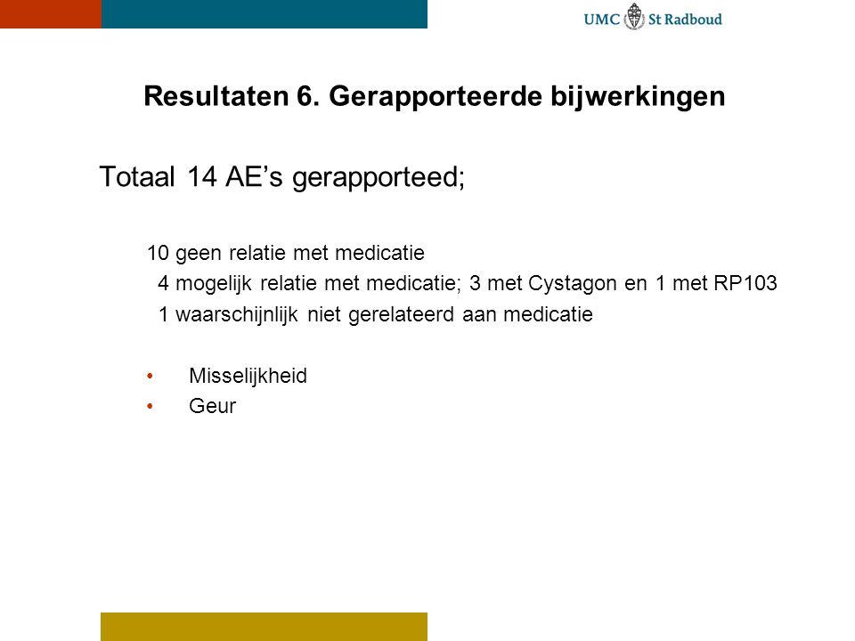 Resultaten 6. Gerapporteerde bijwerkingen Totaal 14 AE's gerapporteed; 10 geen relatie met medicatie 4 mogelijk relatie met medicatie; 3 met Cystagon