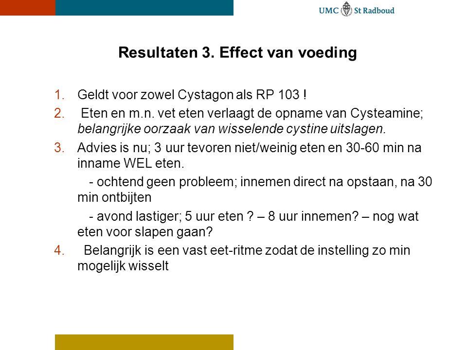 Resultaten 3. Effect van voeding 1.Geldt voor zowel Cystagon als RP 103 ! 2. Eten en m.n. vet eten verlaagt de opname van Cysteamine; belangrijke oorz