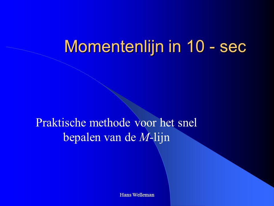 Hans Welleman Momentenlijn in 10 - sec Praktische methode voor het snel bepalen van de M-lijn