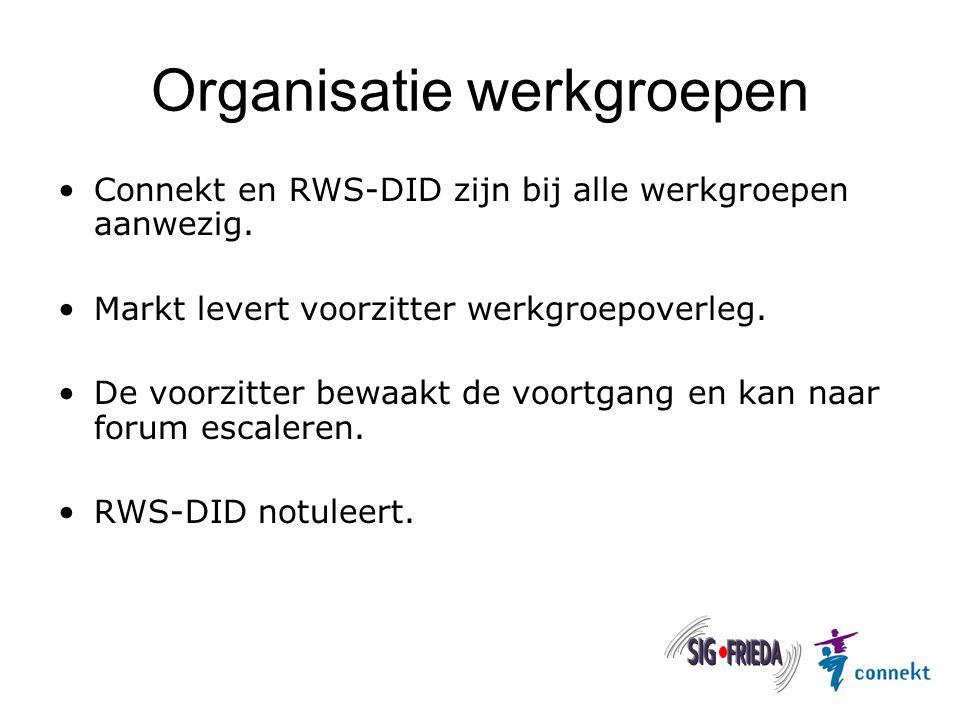 Organisatie werkgroepen Connekt en RWS-DID zijn bij alle werkgroepen aanwezig. Markt levert voorzitter werkgroepoverleg. De voorzitter bewaakt de voor
